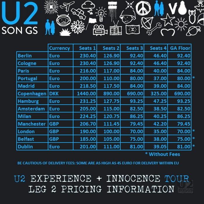 Tabla de precios, según asientos de la gira europea de U2 en 2018